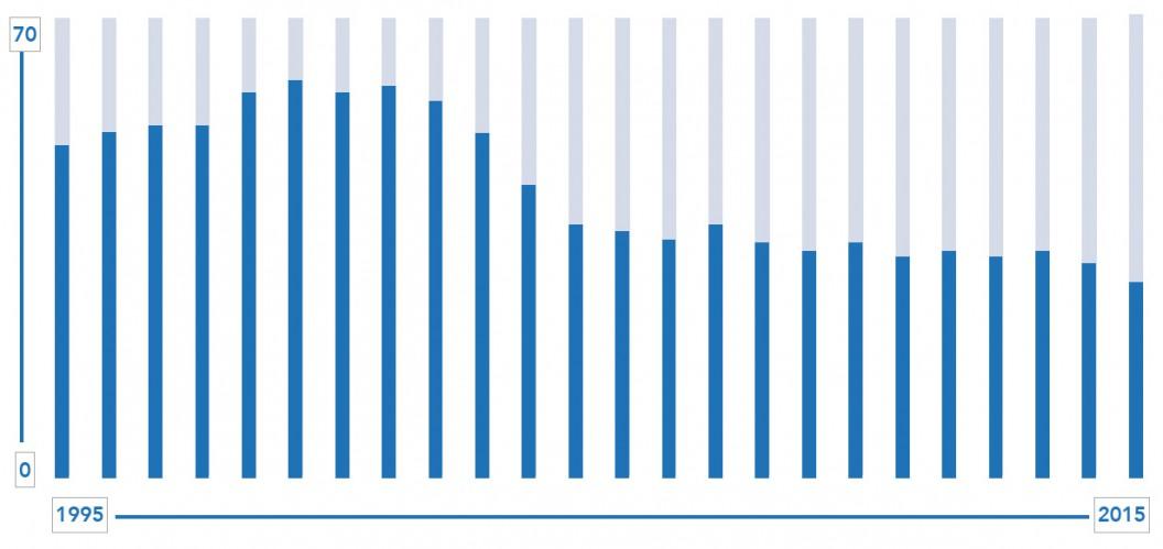 2015-chart.jpg